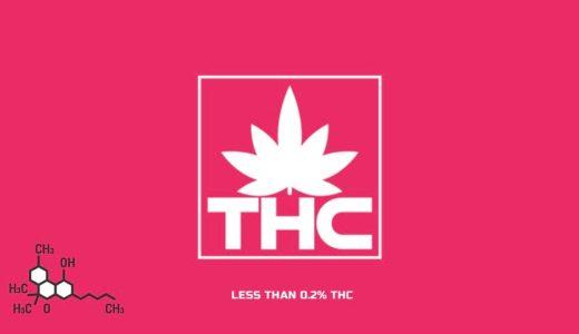 CBD 製品における THC 0.2% 表記の意味