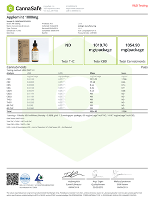 COA(Certificate of Analysis)